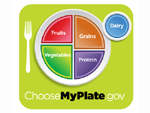 New MyPlate Design